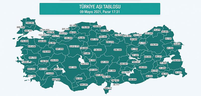Türkiye'de toplam yapılan aşı sayısı 25 milyonu geçti